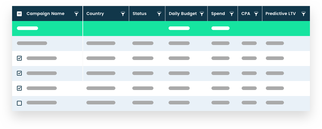 <p>Stop switching between your media partner and your attribution tool. Visualise all your unified metrics in one place.</p>